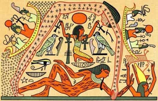 древнеегипетская религия